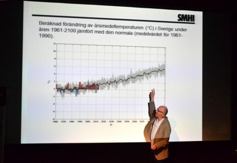 Klimatsäkra framtidens byggprojekt